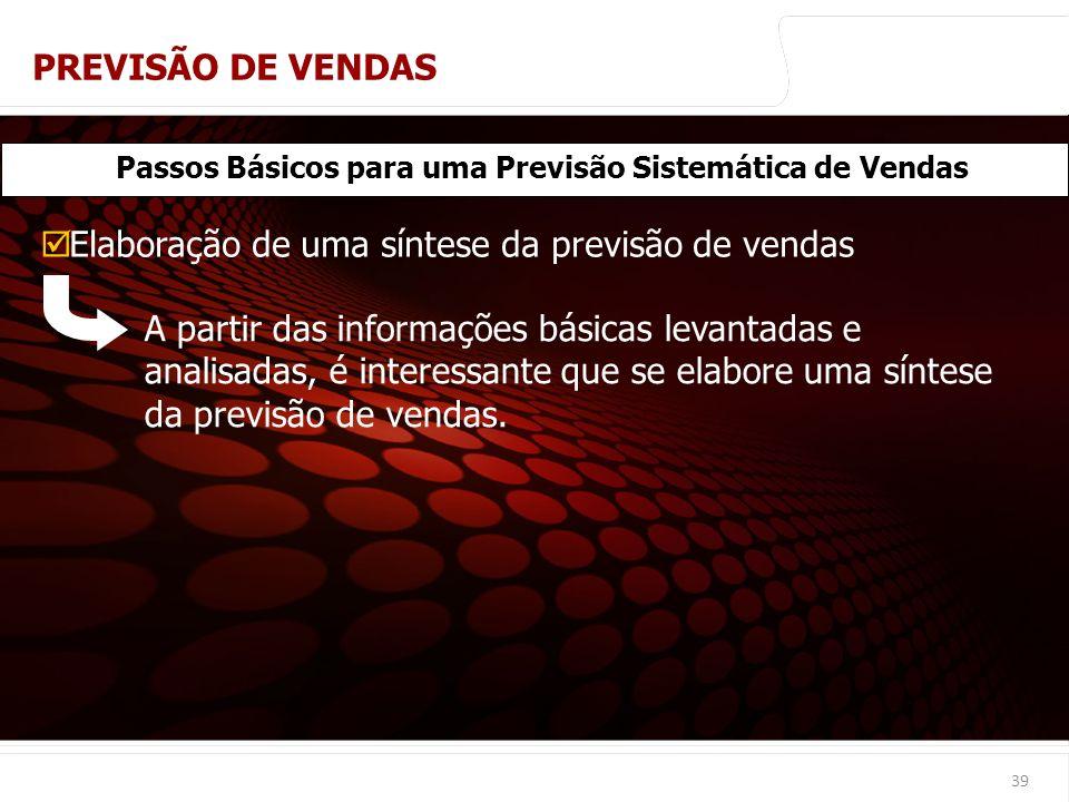 euler@imvnet.com.br | www.slideshare.net/eulernogueira 39 Passos Básicos para uma Previsão Sistemática de Vendas Elaboração de uma síntese da previsão