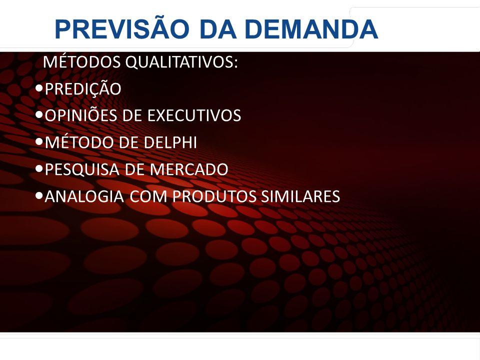 euler@imvnet.com.br | www.slideshare.net/eulernogueira MÉTODOS QUALITATIVOS: PREDIÇÃO OPINIÕES DE EXECUTIVOS MÉTODO DE DELPHI PESQUISA DE MERCADO ANAL
