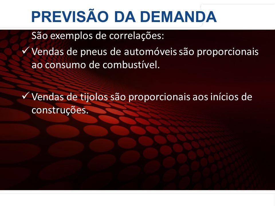 euler@imvnet.com.br | www.slideshare.net/eulernogueira São exemplos de correlações: Vendas de pneus de automóveis são proporcionais ao consumo de comb