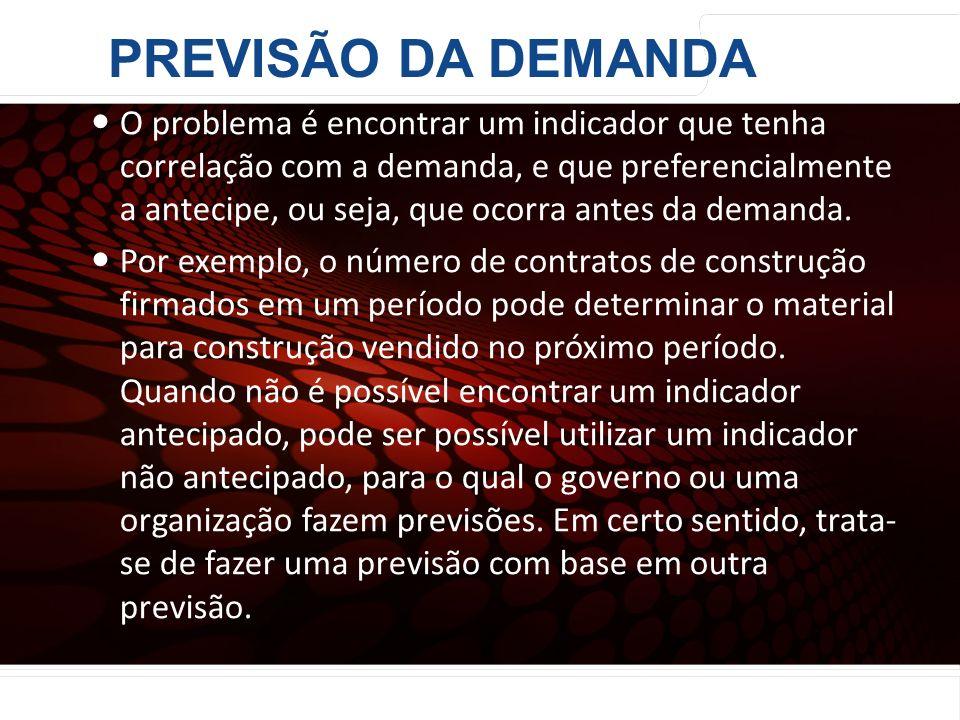 euler@imvnet.com.br | www.slideshare.net/eulernogueira O problema é encontrar um indicador que tenha correlação com a demanda, e que preferencialmente