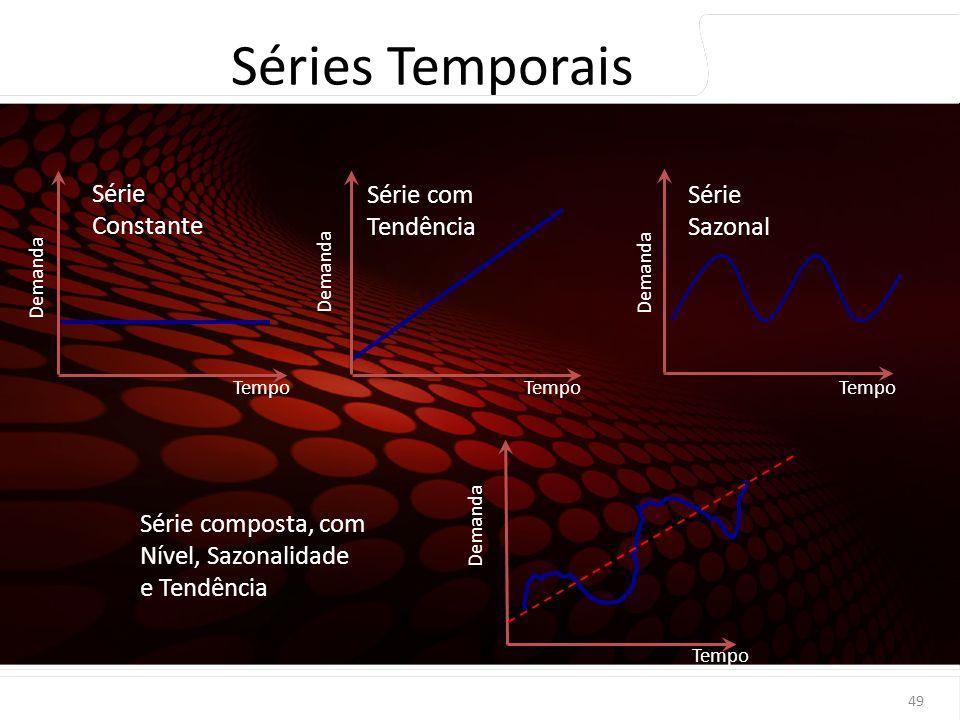 euler@imvnet.com.br | www.slideshare.net/eulernogueira Demanda Tempo Série Constante Demanda Tempo Série com Tendência 49 Séries Temporais Demanda Sér