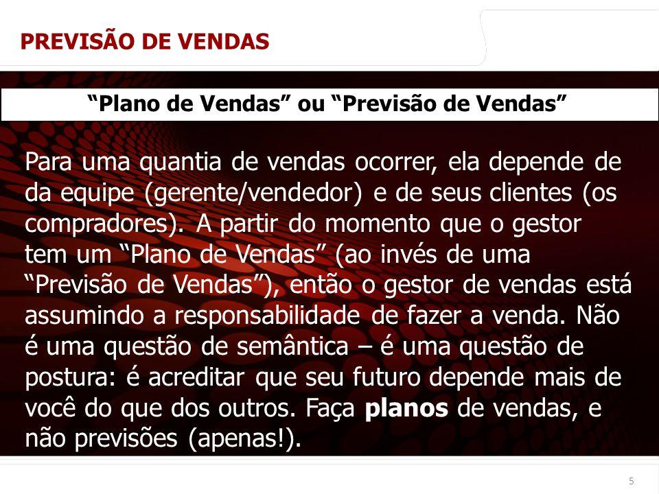 euler@imvnet.com.br | www.slideshare.net/eulernogueira 5 Plano de Vendas ou Previsão de Vendas Para uma quantia de vendas ocorrer, ela depende de da e