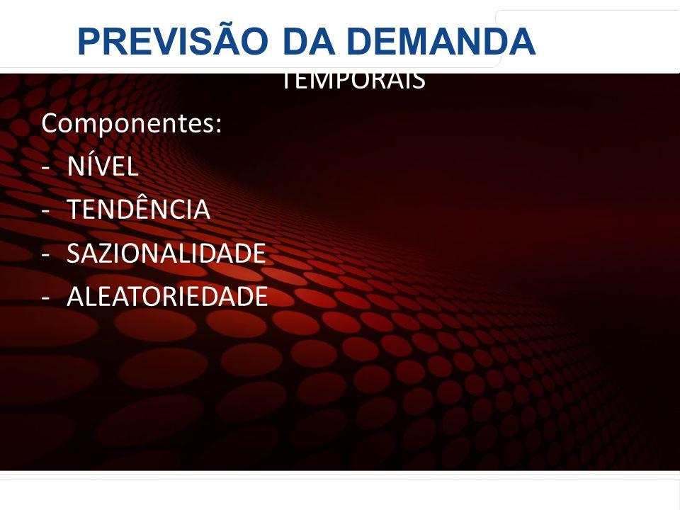 euler@imvnet.com.br | www.slideshare.net/eulernogueira MODELOS DE DECOMPOSIÇÃO DE SÉRIES TEMPORAIS Componentes: -NÍVEL -TENDÊNCIA -SAZIONALIDADE -ALEA