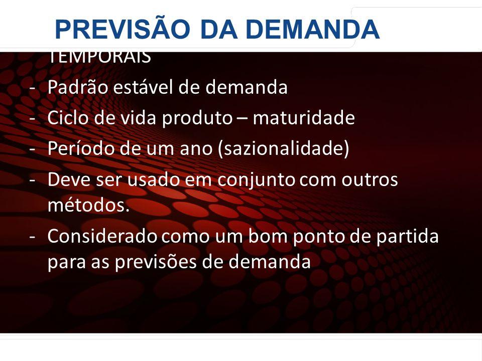 euler@imvnet.com.br | www.slideshare.net/eulernogueira MODELOS DE DECOMPOSIÇÃO DE SÉRIES TEMPORAIS -Padrão estável de demanda -Ciclo de vida produto –