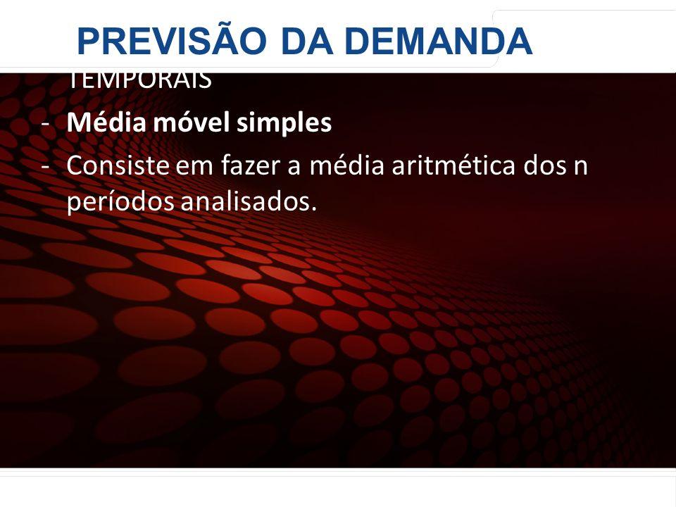 euler@imvnet.com.br | www.slideshare.net/eulernogueira MODELOS DE DECOMPOSIÇÃO DE SÉRIES TEMPORAIS -Média móvel simples -Consiste em fazer a média ari