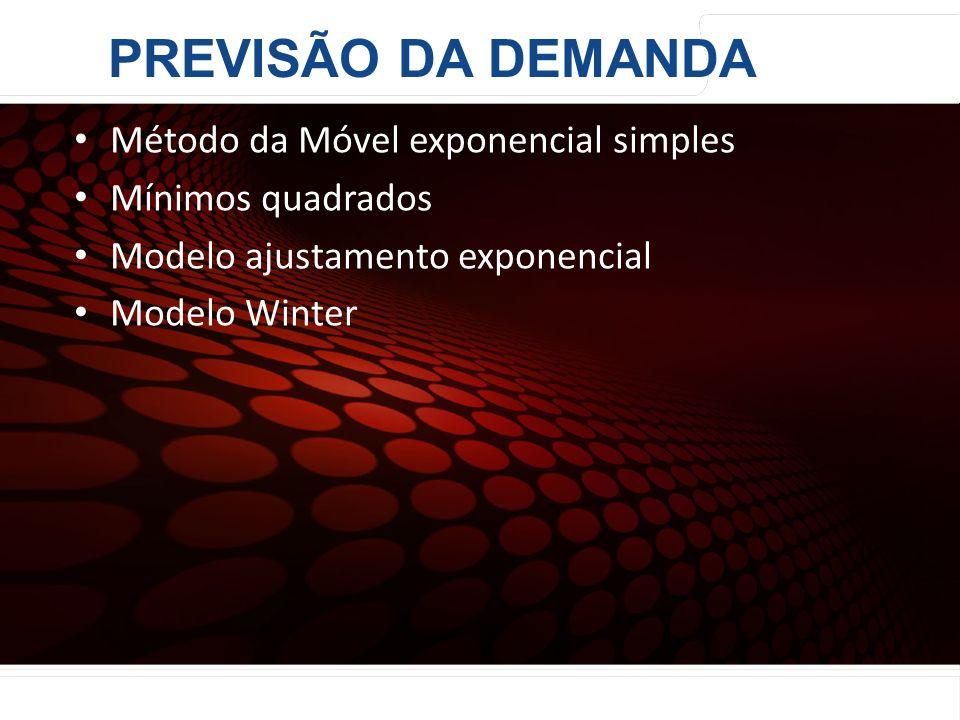 euler@imvnet.com.br | www.slideshare.net/eulernogueira Método da Móvel exponencial simples Mínimos quadrados Modelo ajustamento exponencial Modelo Win