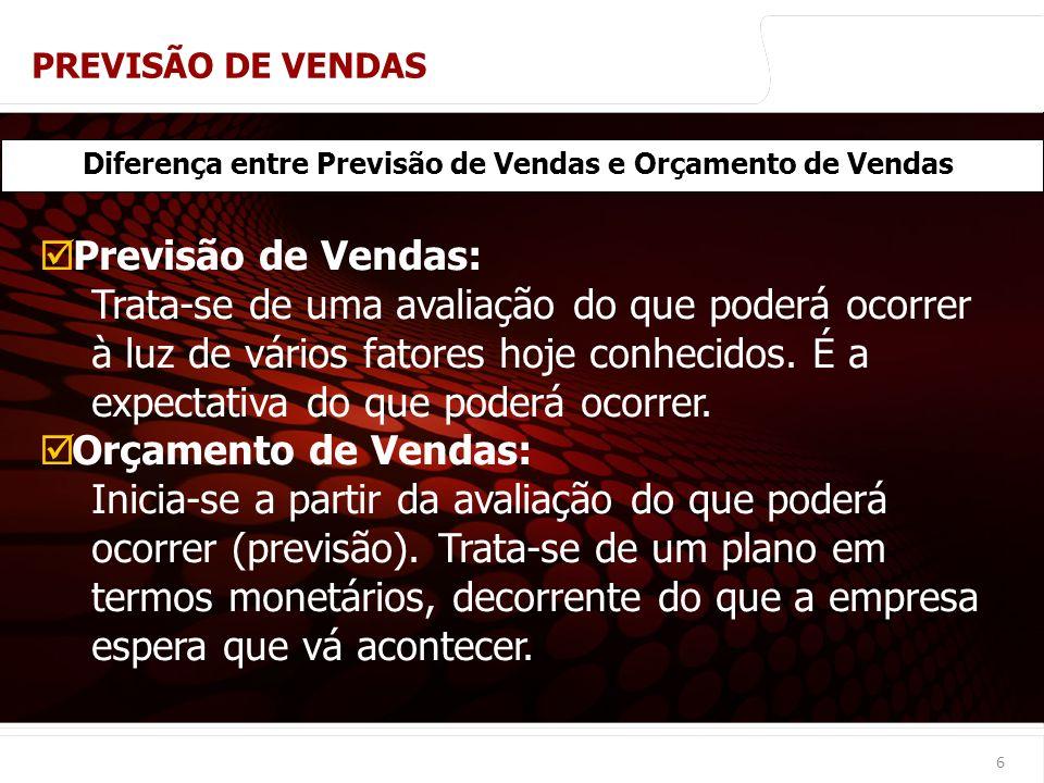 euler@imvnet.com.br | www.slideshare.net/eulernogueira 6 Diferença entre Previsão de Vendas e Orçamento de Vendas Previsão de Vendas: Trata-se de uma