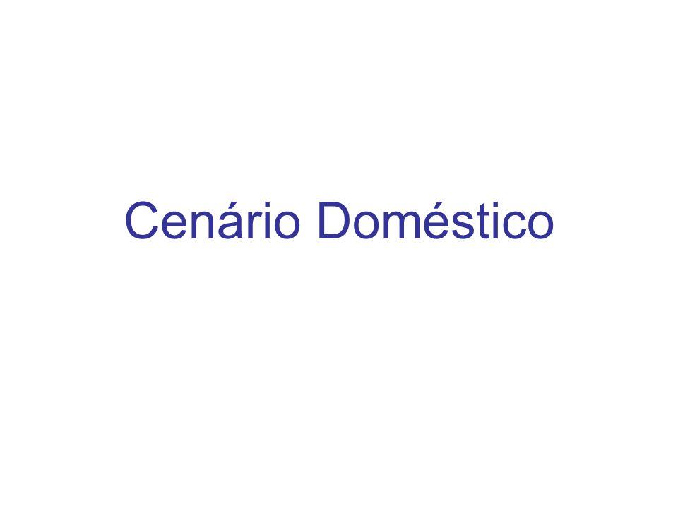 10 Situação Econômica no Brasil Crescimento tem sido muito baixo –País apresentou uma das menores taxas de crescimento entre países emergentes e na comparação com governos anteriores; –Mercado de trabalho deve mostrar deterioração em 2014.