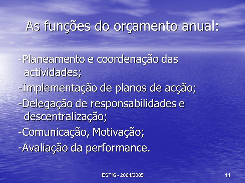 ESTIG - 2004/200514 As funções do orçamento anual: -Planeamento e coordenação das actividades; -Planeamento e coordenação das actividades; -Implementa