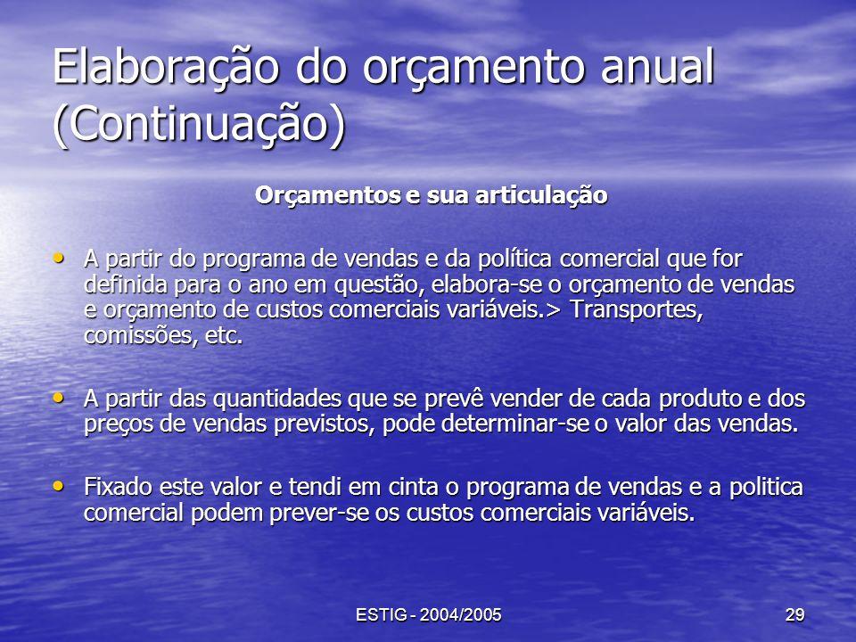ESTIG - 2004/200529 Elaboração do orçamento anual (Continuação) Orçamentos e sua articulação Orçamentos e sua articulação A partir do programa de vend