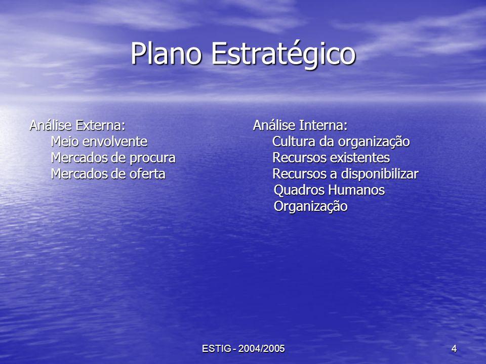 ESTIG - 2004/20054 Plano Estratégico Análise Externa: Análise Interna: Meio envolventeCultura da organização Meio envolventeCultura da organização Mer