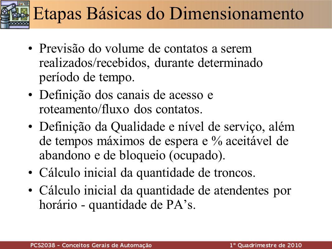 Etapas Básicas do Dimensionamento Previsão do volume de contatos a serem realizados/recebidos, durante determinado período de tempo. Definição dos can