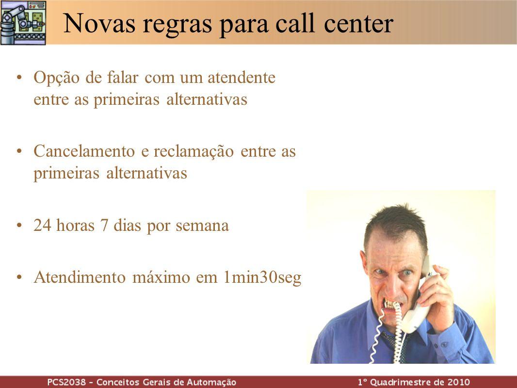 Novas regras para call center Opção de falar com um atendente entre as primeiras alternativas Cancelamento e reclamação entre as primeiras alternativa