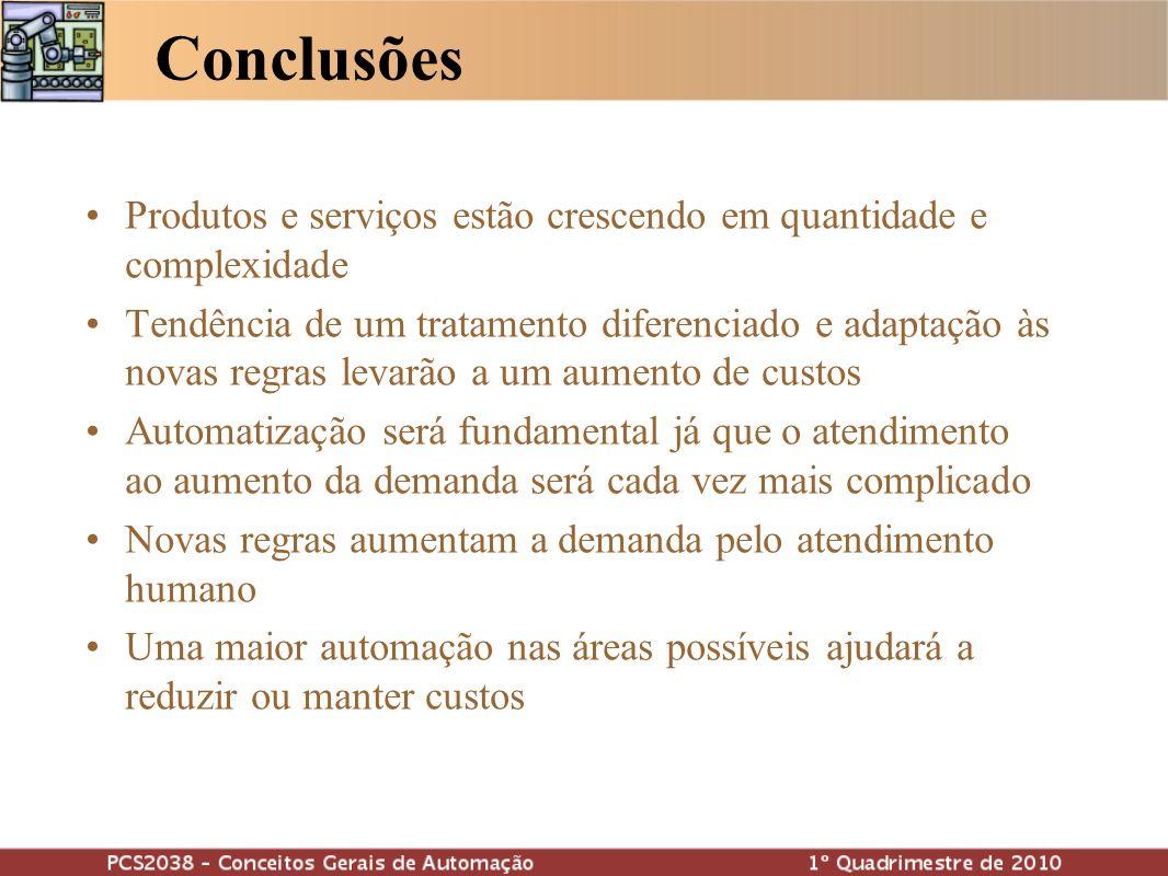 Conclusões Produtos e serviços estão crescendo em quantidade e complexidade Tendência de um tratamento diferenciado e adaptação às novas regras levarã