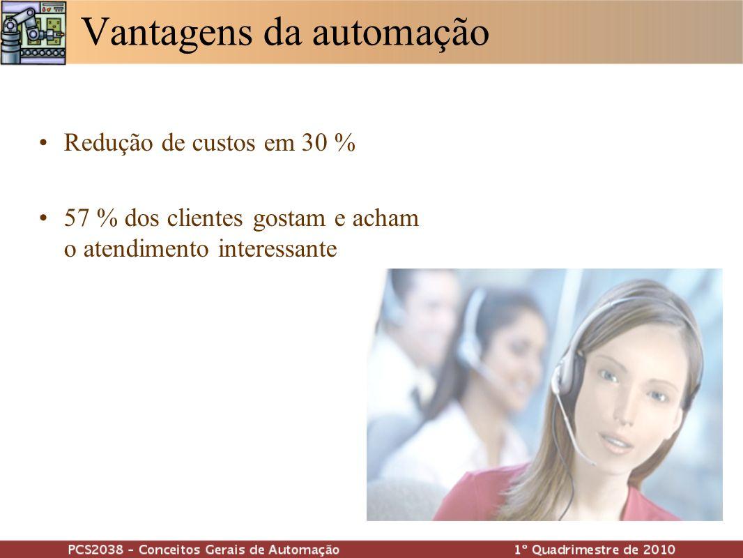 Vantagens da automação Redução de custos em 30 % 57 % dos clientes gostam e acham o atendimento interessante