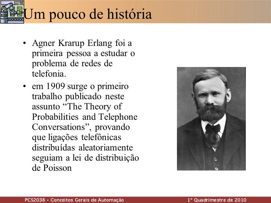 Um pouco de história Agner Krarup Erlang foi a primeira pessoa a estudar o problema de redes de telefonia. em 1909 surge o primeiro trabalho publicado