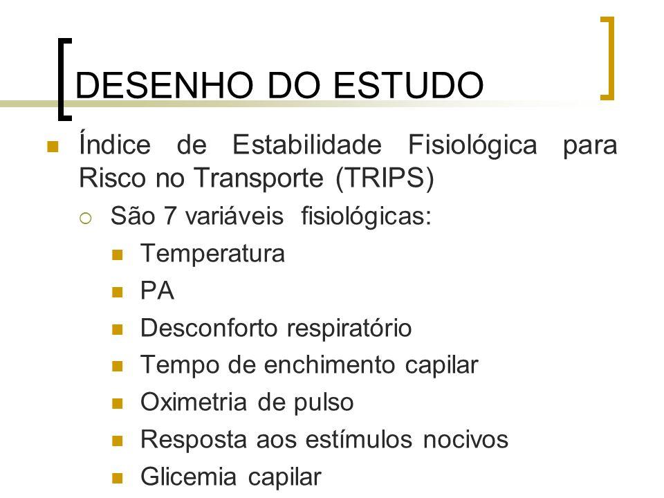DESENHO DO ESTUDO Índice de Estabilidade Fisiológica para Risco no Transporte (TRIPS) São 7 variáveis fisiológicas: Temperatura PA Desconforto respira