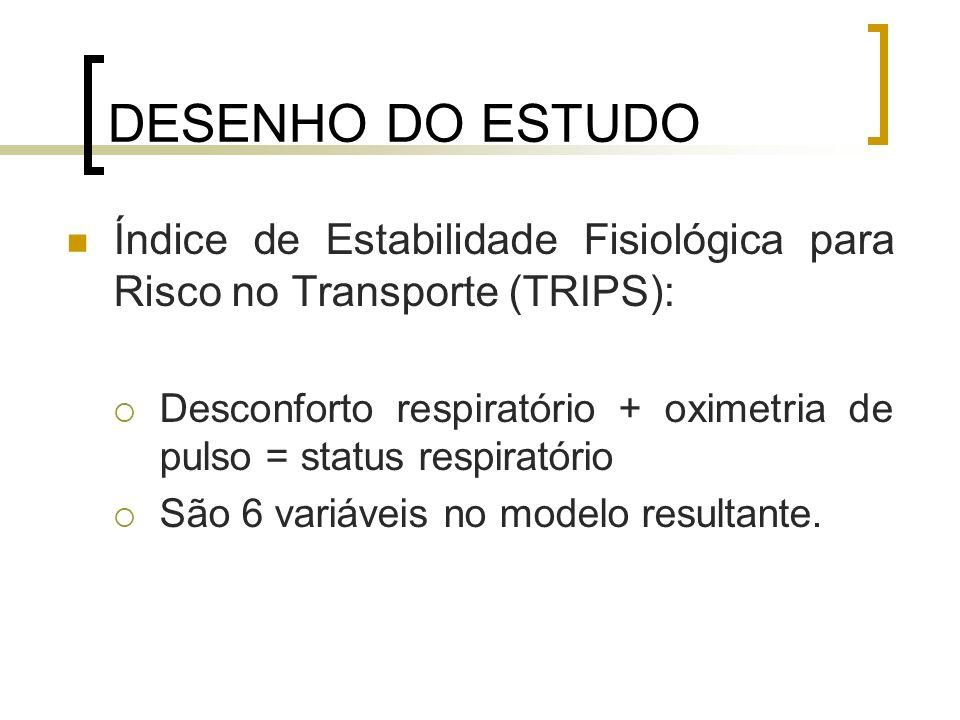DESENHO DO ESTUDO Índice de Estabilidade Fisiológica para Risco no Transporte (TRIPS): Desconforto respiratório + oximetria de pulso = status respirat