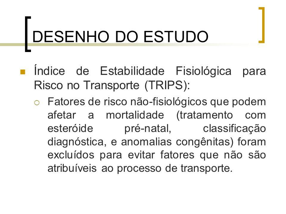 DESENHO DO ESTUDO Índice de Estabilidade Fisiológica para Risco no Transporte (TRIPS): Fatores de risco não-fisiológicos que podem afetar a mortalidad