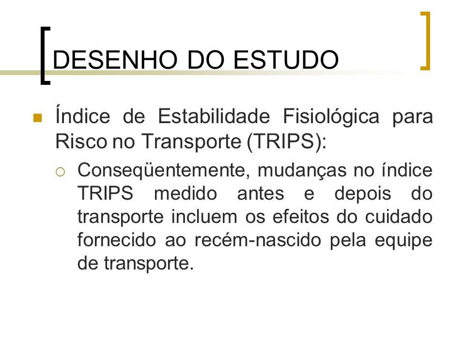 DESENHO DO ESTUDO Índice de Estabilidade Fisiológica para Risco no Transporte (TRIPS): Conseqüentemente, mudanças no índice TRIPS medido antes e depoi