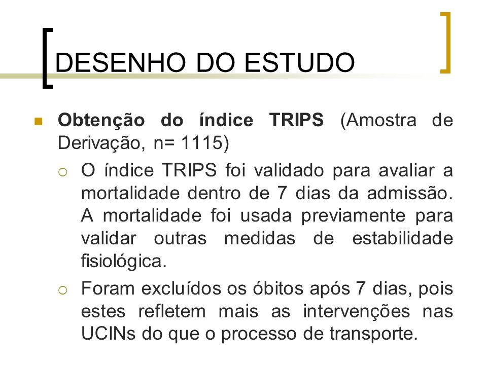 DESENHO DO ESTUDO Obtenção do índice TRIPS (Amostra de Derivação, n= 1115) O índice TRIPS foi validado para avaliar a mortalidade dentro de 7 dias da