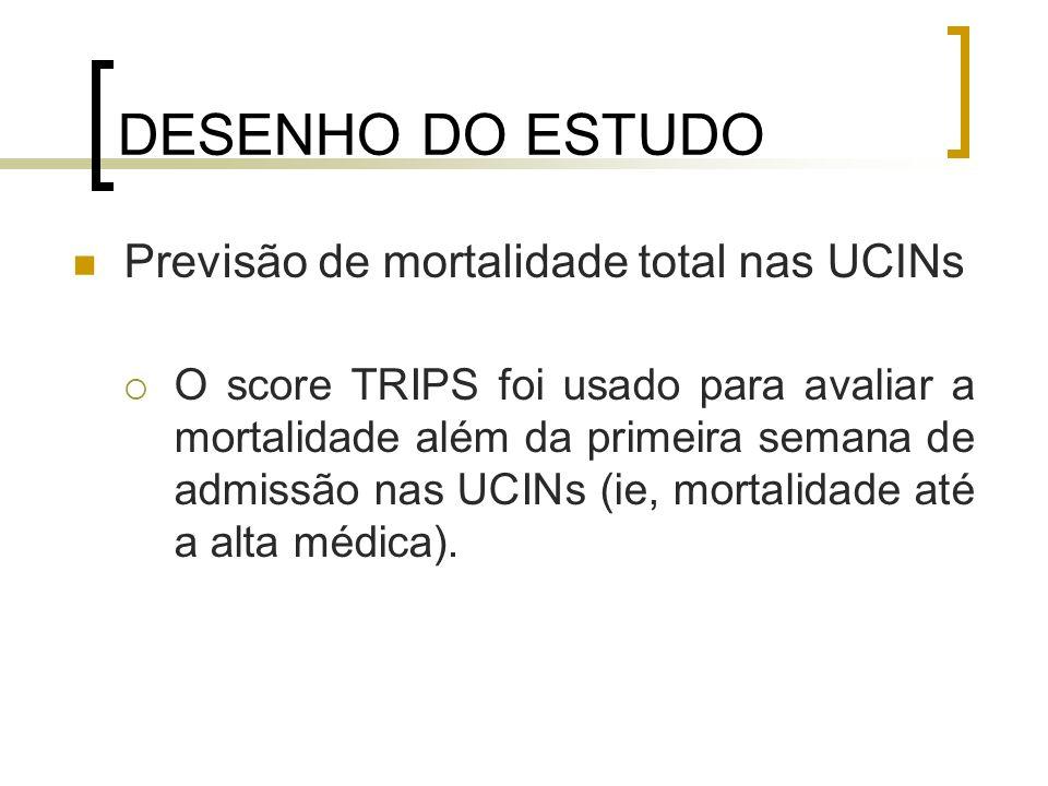 DESENHO DO ESTUDO Previsão de mortalidade total nas UCINs O score TRIPS foi usado para avaliar a mortalidade além da primeira semana de admissão nas U