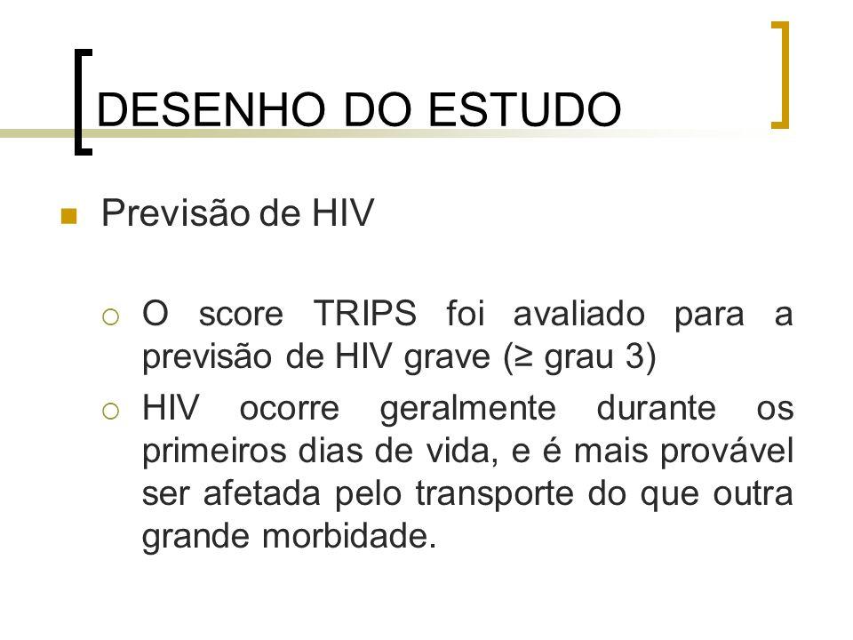 DESENHO DO ESTUDO Previsão de HIV O score TRIPS foi avaliado para a previsão de HIV grave ( grau 3) HIV ocorre geralmente durante os primeiros dias de
