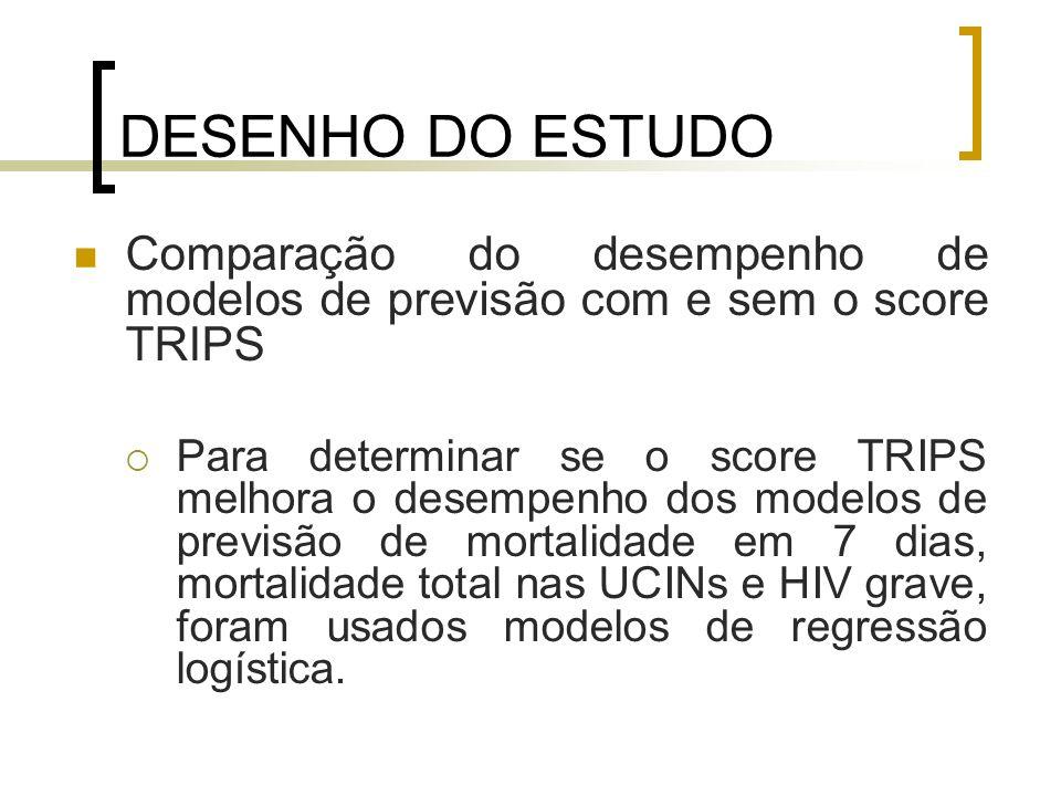 DESENHO DO ESTUDO Comparação do desempenho de modelos de previsão com e sem o score TRIPS Para determinar se o score TRIPS melhora o desempenho dos mo