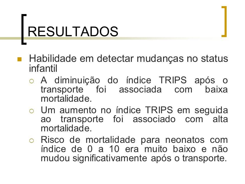 RESULTADOS Habilidade em detectar mudanças no status infantil A diminuição do índice TRIPS após o transporte foi associada com baixa mortalidade. Um a