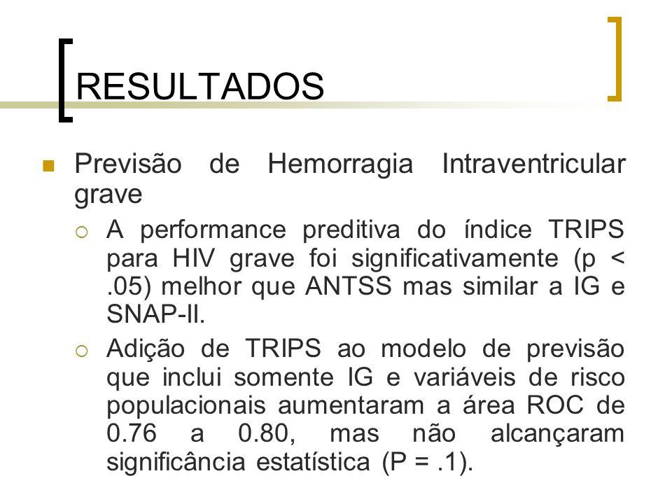 RESULTADOS Previsão de Hemorragia Intraventricular grave A performance preditiva do índice TRIPS para HIV grave foi significativamente (p <.05) melhor