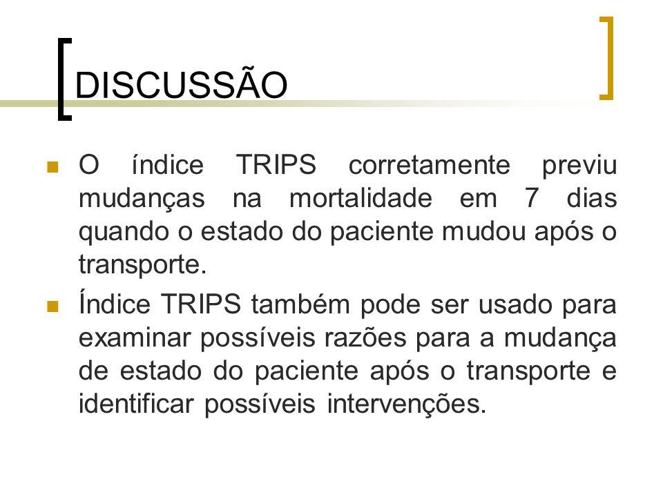 DISCUSSÃO O índice TRIPS corretamente previu mudanças na mortalidade em 7 dias quando o estado do paciente mudou após o transporte. Índice TRIPS també