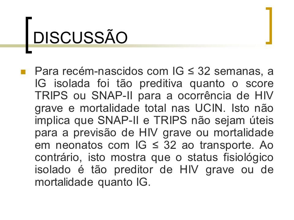 DISCUSSÃO Para recém-nascidos com IG 32 semanas, a IG isolada foi tão preditiva quanto o score TRIPS ou SNAP-II para a ocorrência de HIV grave e morta