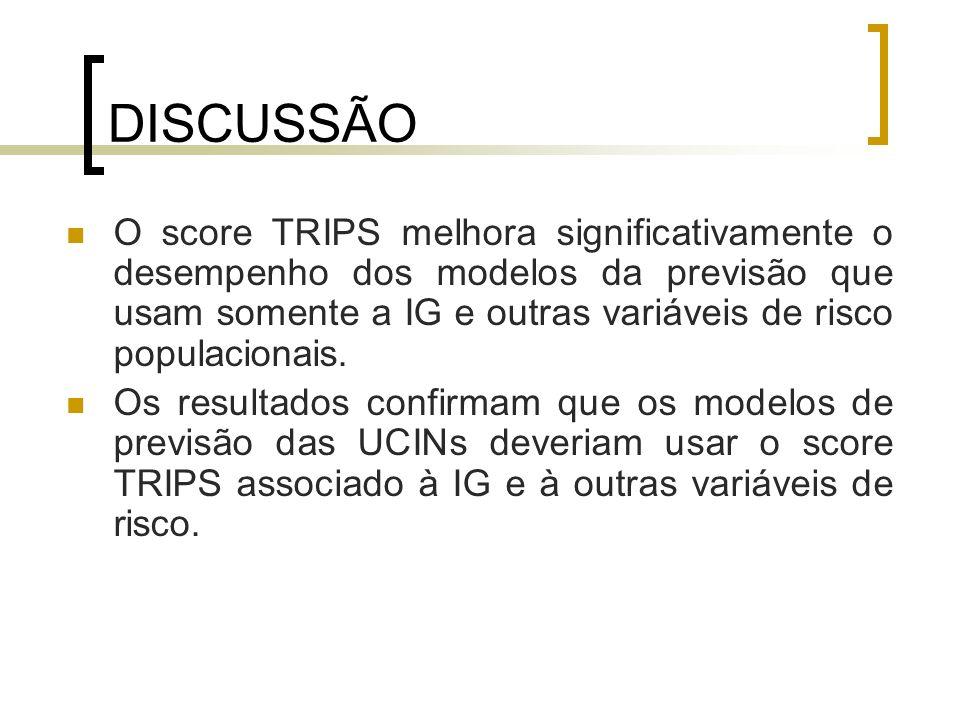 DISCUSSÃO O score TRIPS melhora significativamente o desempenho dos modelos da previsão que usam somente a IG e outras variáveis de risco populacionai