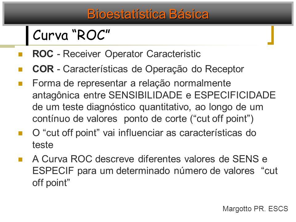 Curva ROC ROC - Receiver Operator Caracteristic COR - Características de Operação do Receptor Forma de representar a relação normalmente antagônica en