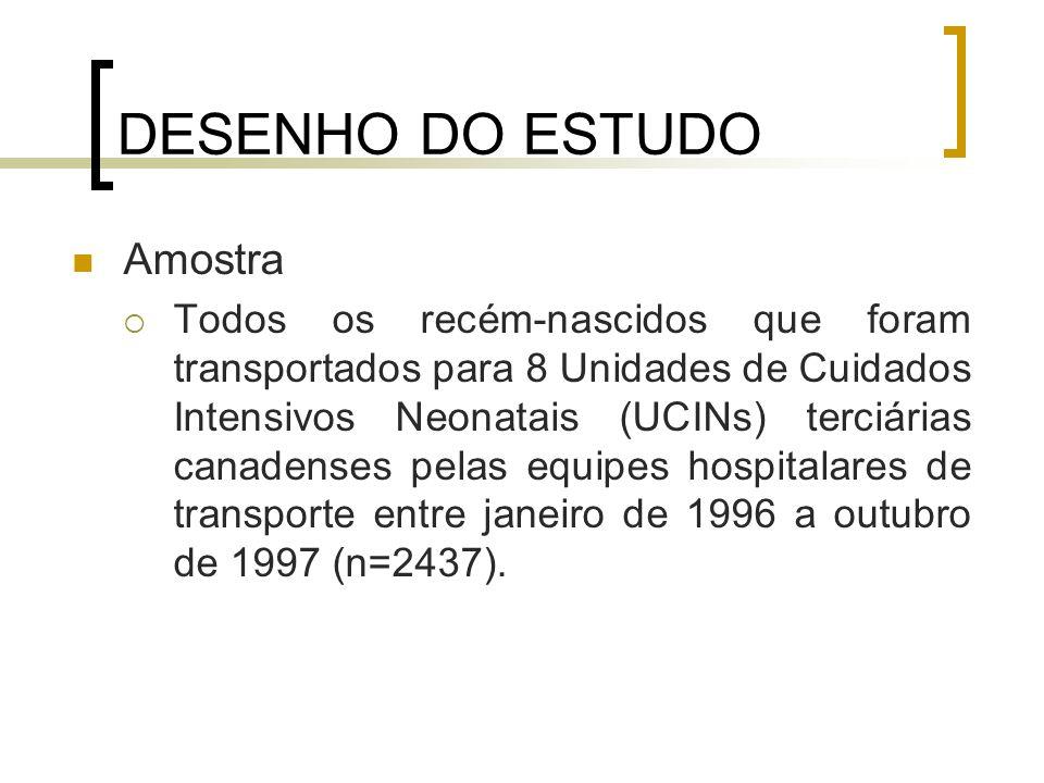 DESENHO DO ESTUDO Amostra Critério de inclusão: pacientes cujos d ados do transporte estavam completos (n=1723), ou seja, 71% do total da amostra.