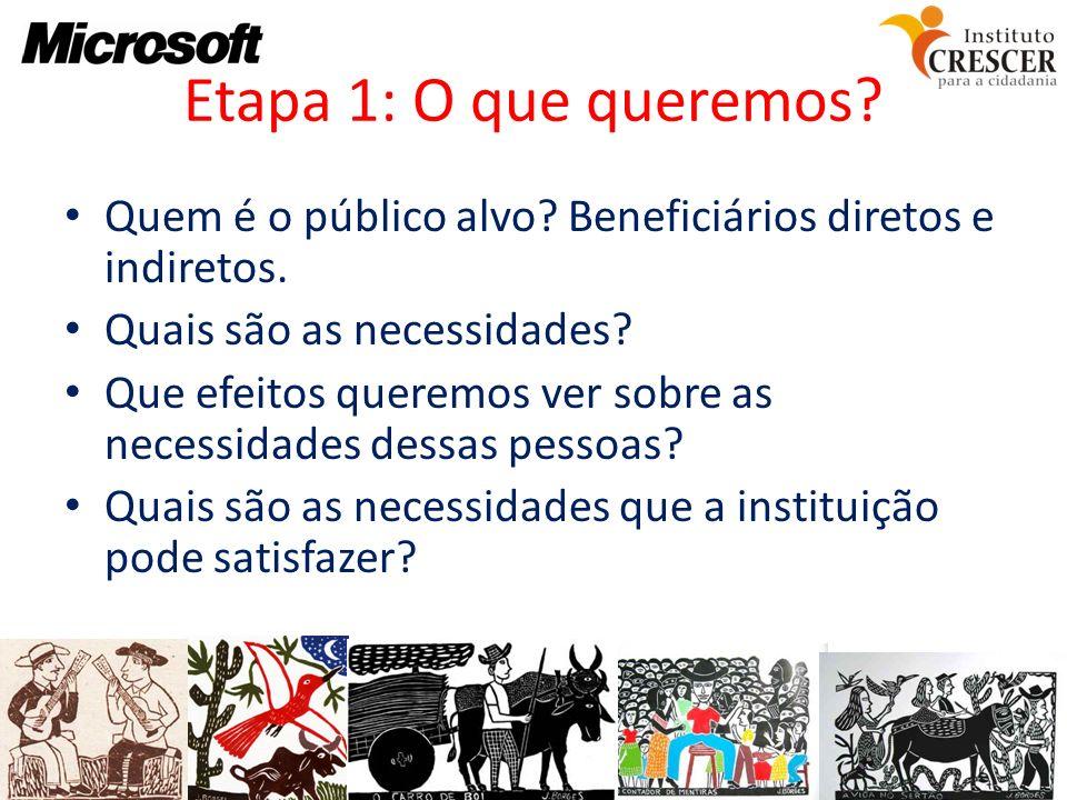 Etapa 1: O que queremos? Quem é o público alvo? Beneficiários diretos e indiretos. Quais são as necessidades? Que efeitos queremos ver sobre as necess
