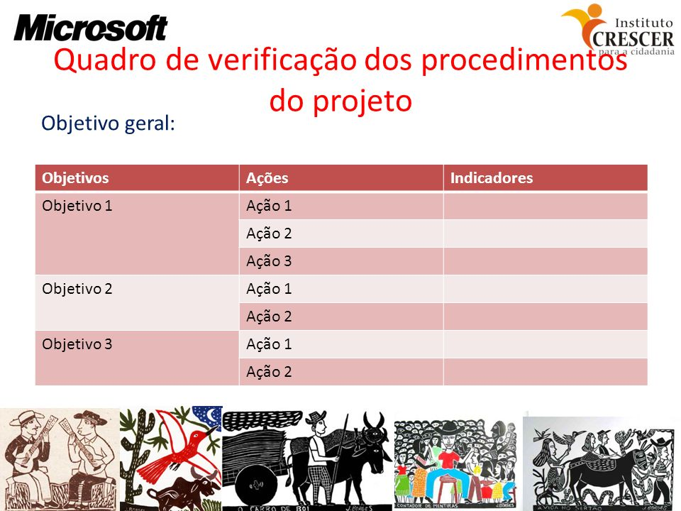 Quadro de verificação dos procedimentos do projeto ObjetivosAçõesIndicadores Objetivo 1Ação 1 Ação 2 Ação 3 Objetivo 2Ação 1 Ação 2 Objetivo 3Ação 1 A