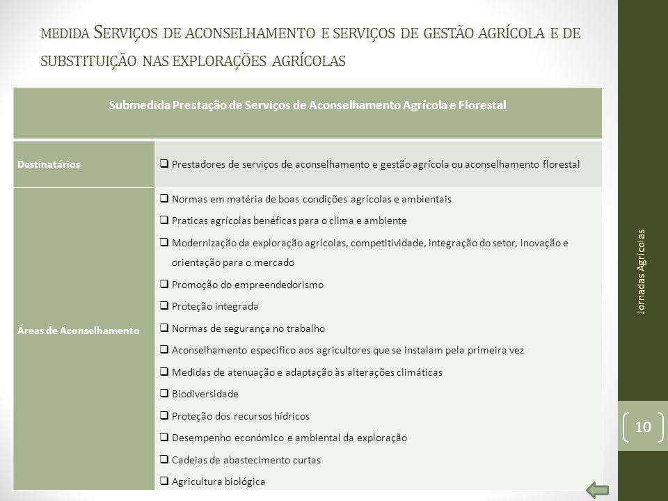 MEDIDA S ERVIÇOS DE ACONSELHAMENTO E SERVIÇOS DE GESTÃO AGRÍCOLA E DE SUBSTITUIÇÃO NAS EXPLORAÇÕES AGRÍCOLAS Submedida Prestação de Serviços de Aconse