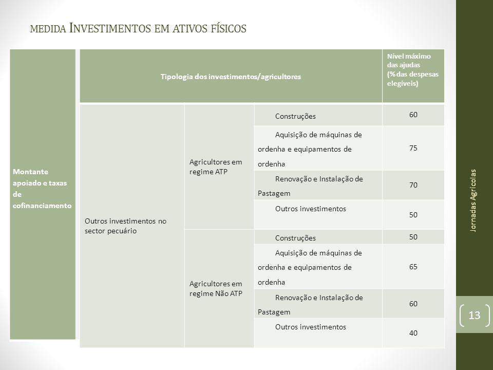 MEDIDA I NVESTIMENTOS EM ATIVOS FÍSICOS Montante apoiado e taxas de cofinanciamento Jornadas Agrícolas 13 Tipologia dos investimentos/agricultores Nív
