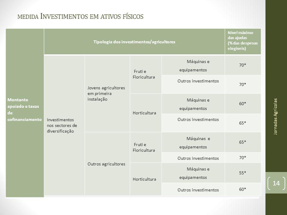 MEDIDA I NVESTIMENTOS EM ATIVOS FÍSICOS Montante apoiado e taxas de cofinanciamento Jornadas Agrícolas 14 Tipologia dos investimentos/agricultores Nív