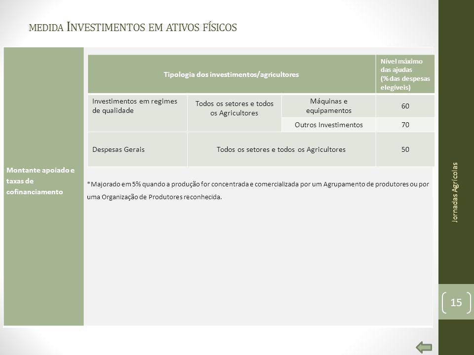 MEDIDA I NVESTIMENTOS EM ATIVOS FÍSICOS Montante apoiado e taxas de cofinanciamento *Majorado em 5% quando a produção for concentrada e comercializada