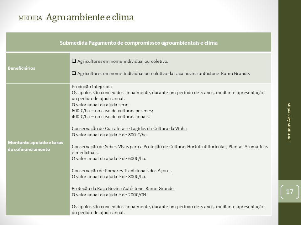 MEDIDA Agro ambiente e clima Submedida Pagamento de compromissos agroambientais e clima Beneficiários Agricultores em nome individual ou coletivo. Agr