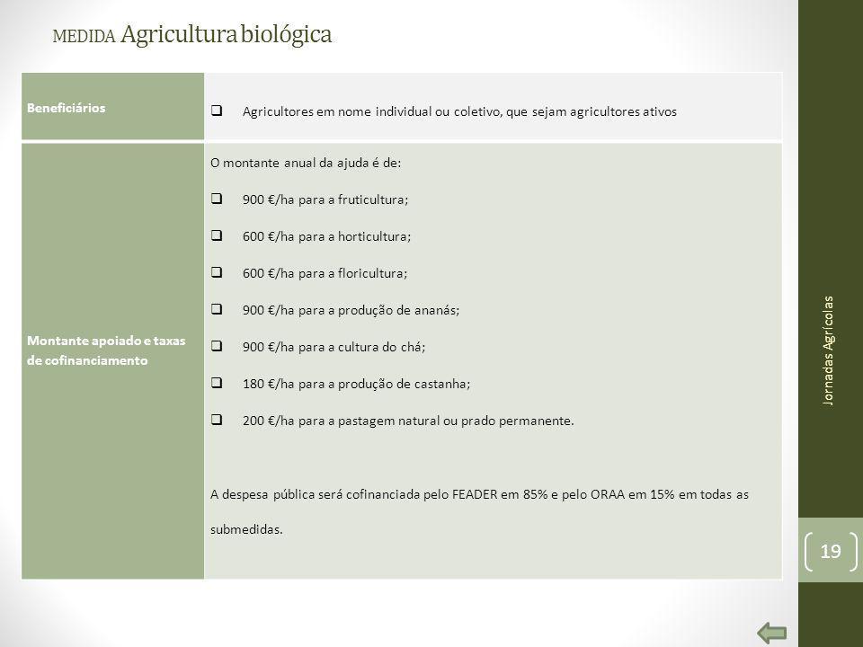 MEDIDA Agricultura biológica Beneficiários Agricultores em nome individual ou coletivo, que sejam agricultores ativos Montante apoiado e taxas de cofi