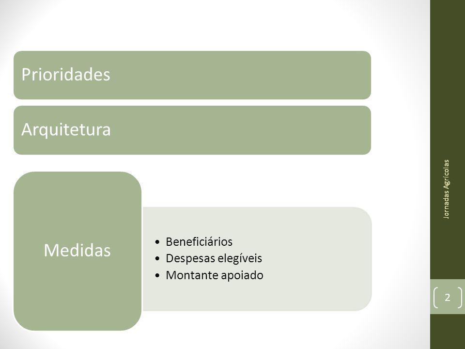 Prioridades Beneficiários Despesas elegíveis Montante apoiado Medidas Arquitetura Jornadas Agrícolas 2