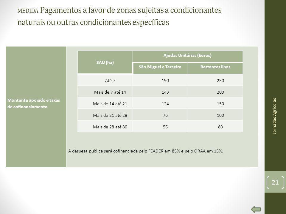 MEDIDA Pagamentos a favor de zonas sujeitas a condicionantes naturais ou outras condicionantes específicas Montante apoiado e taxas de cofinanciamento
