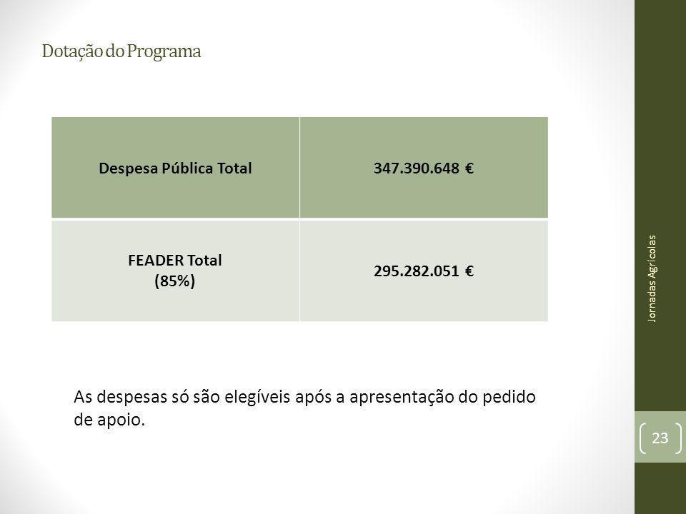 Dotação do Programa Jornadas Agrícolas 23 Despesa Pública Total347.390.648 FEADER Total (85%) 295.282.051 As despesas só são elegíveis após a apresent
