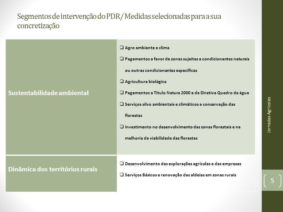Segmentos de intervenção do PDR/ Medidas selecionadas para a sua concretização Jornadas Agrícolas 5 Sustentabilidade ambiental Agro ambiente e clima P