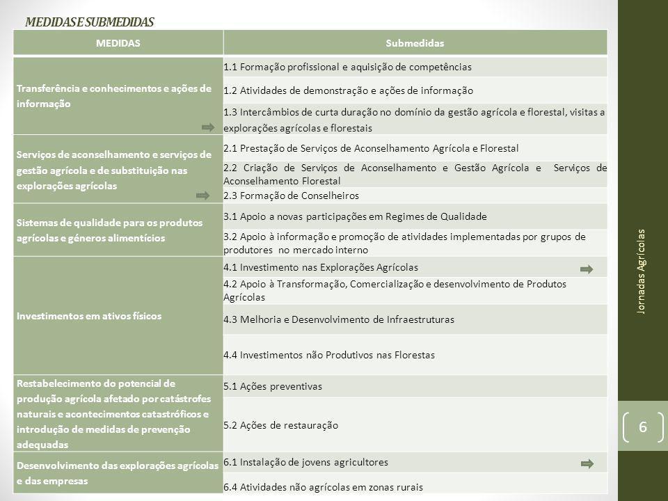 MEDIDAS E SUBMEDIDAS MEDIDASSubmedidas Transferência e conhecimentos e ações de informação 1.1 Formação profissional e aquisição de competências 1.2 A