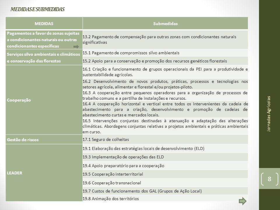 MEDIDAS E SUBMEDIDAS MEDIDASSubmedidas Pagamentos a favor de zonas sujeitas a condicionantes naturais ou outras condicionantes específicas 13.2 Pagame