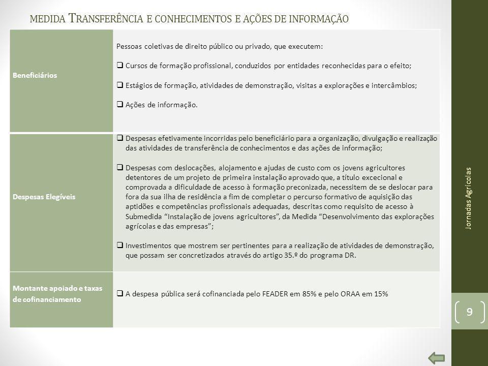 MEDIDA T RANSFERÊNCIA E CONHECIMENTOS E AÇÕES DE INFORMAÇÃO Beneficiários Pessoas coletivas de direito público ou privado, que executem: Cursos de for